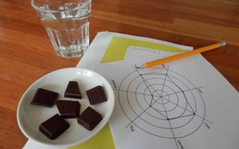 Echt chocoladeproeven. Iedereen kan het!