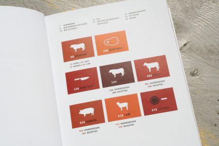 De Vleesbijbel inhoud